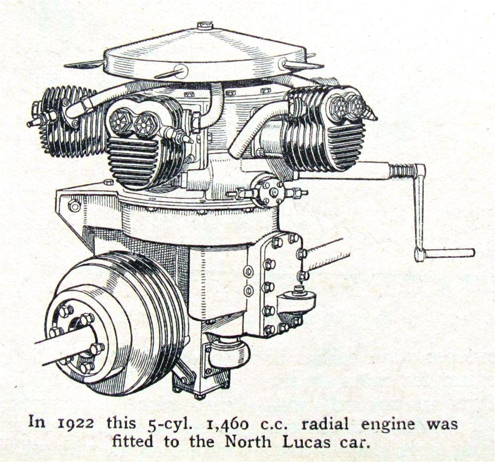 A Rotary Engine Streamliner