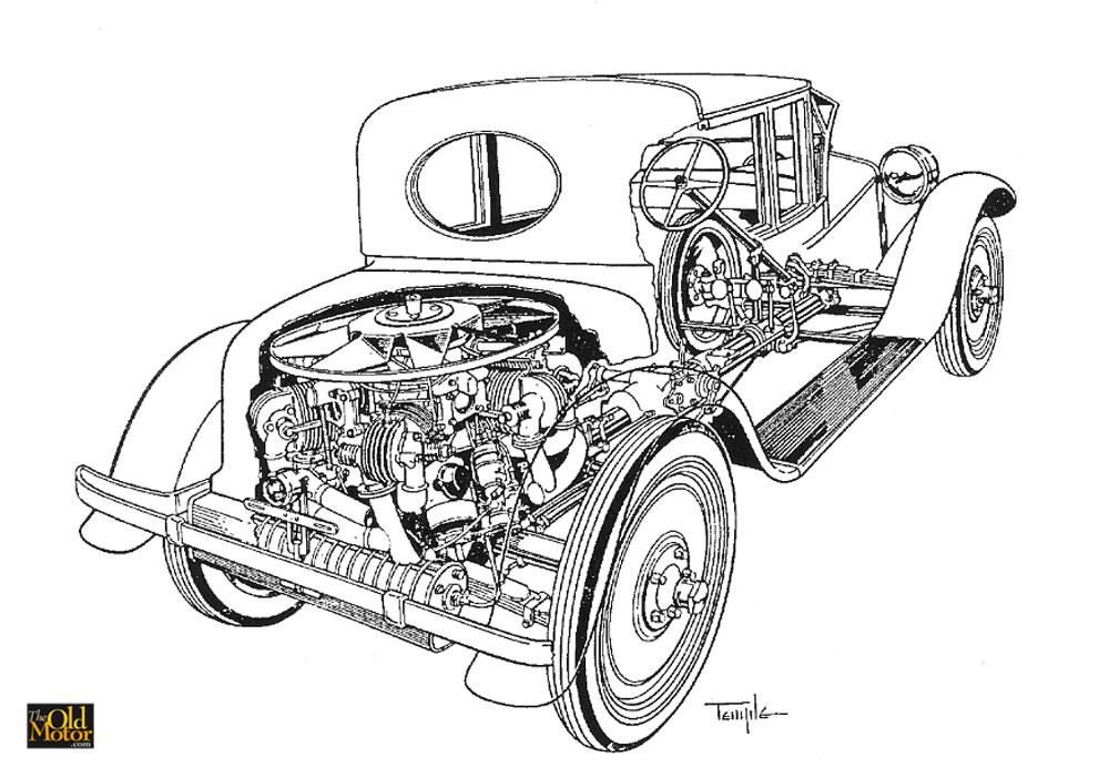 1925 Julian Sport Coupe