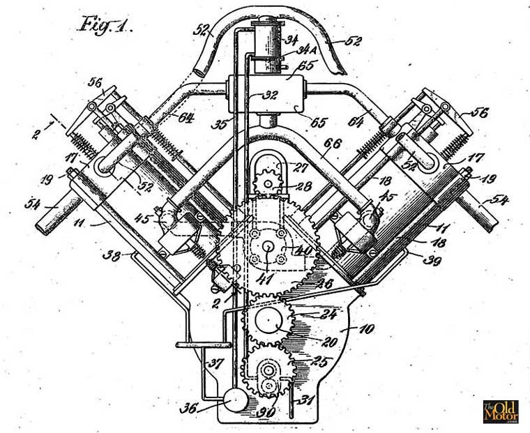 Mystery V-Twin Engine Solved