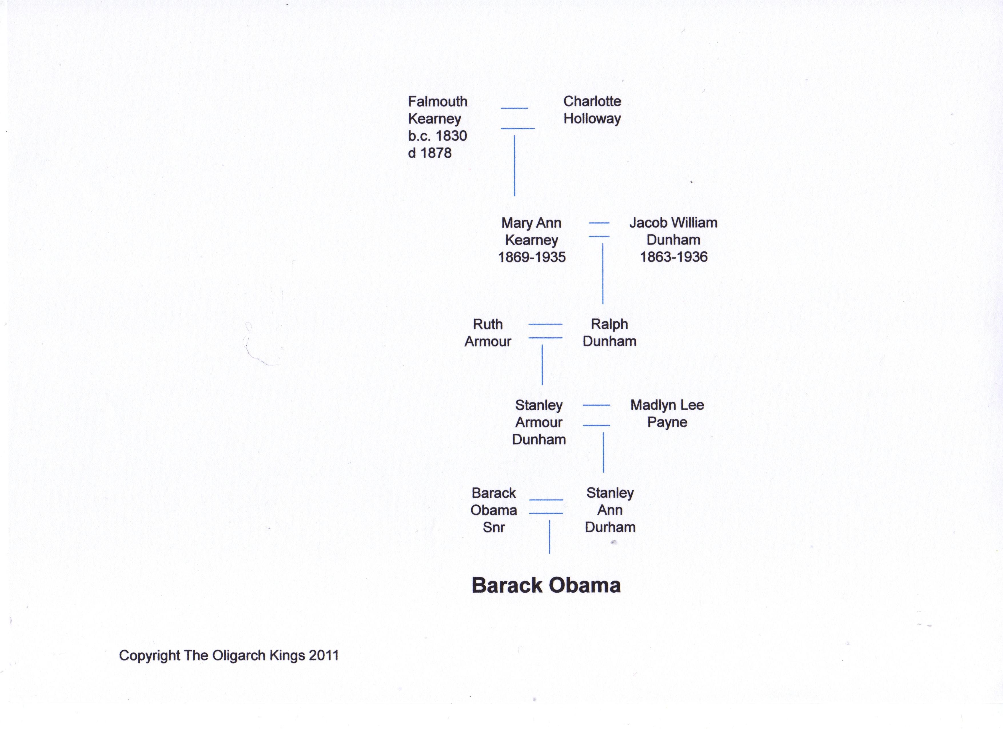 President Barack Obama Printable Worksheet