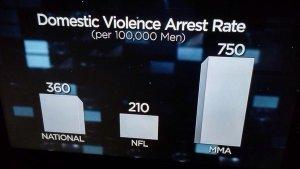 domestic-violence-mma