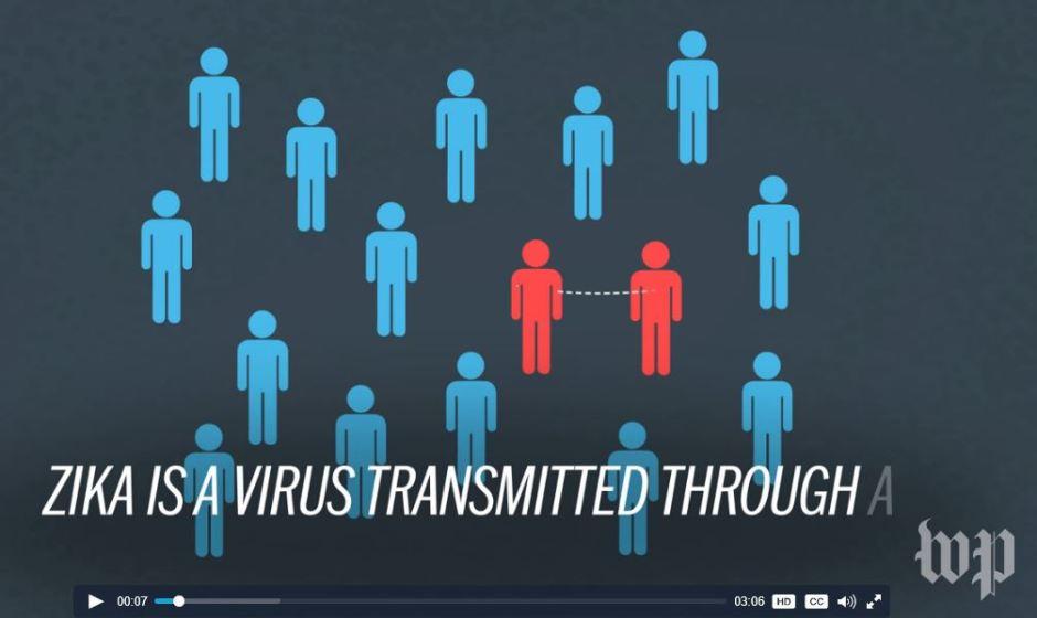 Washington Post Video Zika Virus