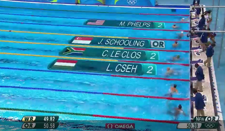 Schooling Sets Olympic Record