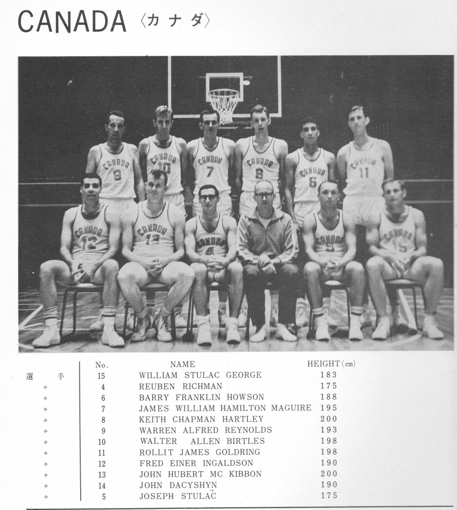 team-canada_tokyo-olympic-basketball-games-guide-1964