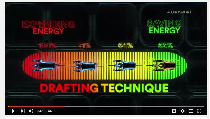 drafting technique