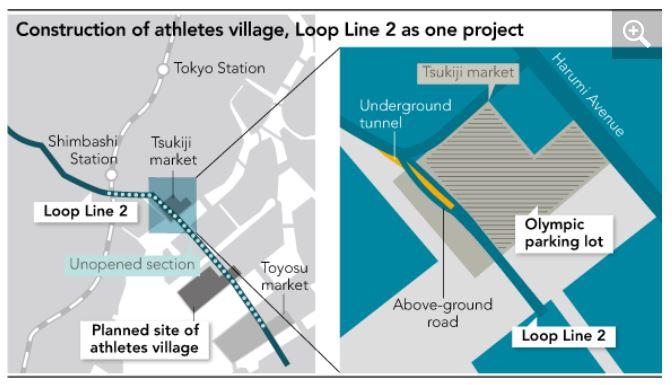 Tsukiji tunnel and transportation hub_Asia Nikkei