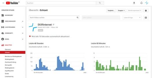 FireShot-Capture-048---Analytics---YouTube_---https___www.youtube