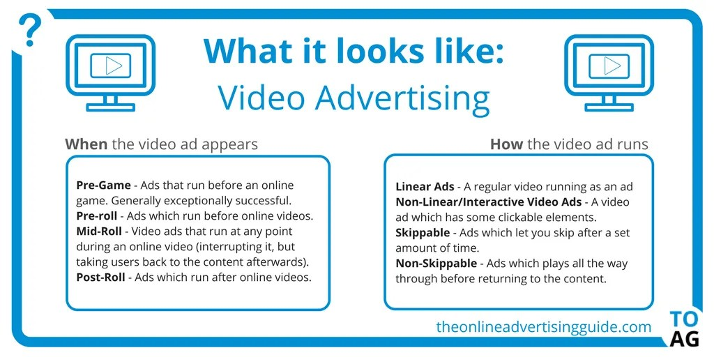 Pre-Roll / VOD Definition   The Online Advertising Guide