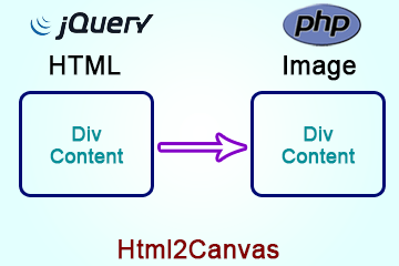 Convert Div to image using jQuery, PHP & HTML Canvas