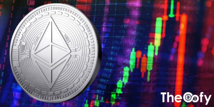 how does the price of a cryptocurrency go up