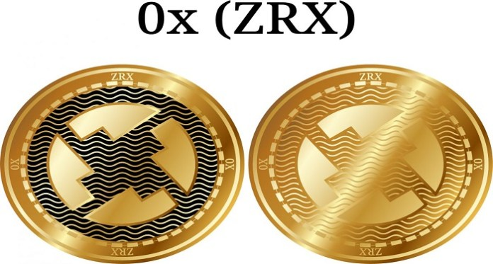 0x (ZRX) Price Predictions for 2019, 2020, and 2025: Future