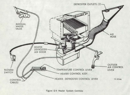 Kadett Heater System
