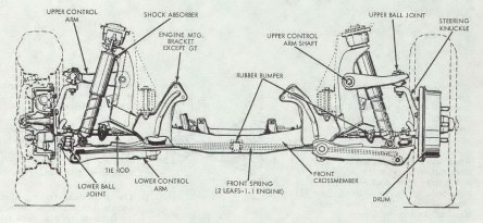 2000 Ford Focus Front Suspension Diagram, 2000, Free