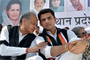 Rajasthan assembly polls
