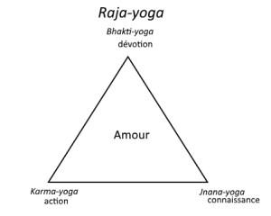 raja-yoga voie de l'amour