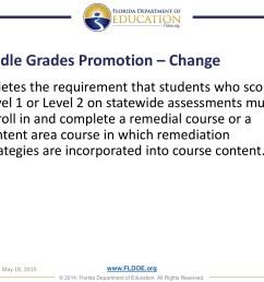 FSA (Florida Standards Assessment)   THE OPT OUT FLORIDA NETWORK [ 1339 x 1790 Pixel ]