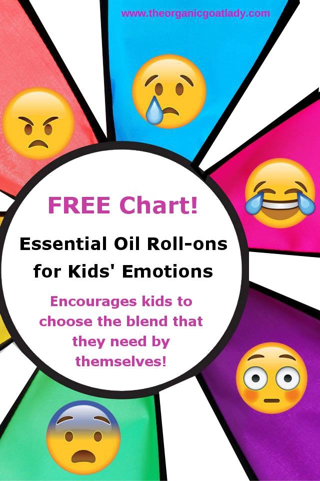 Essential Oil Roll-Ons for Kids' Emotions!