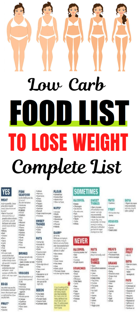 low-carb food list for weight loss