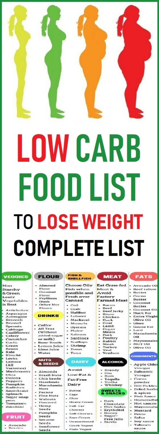 low-carb foods list weightloss