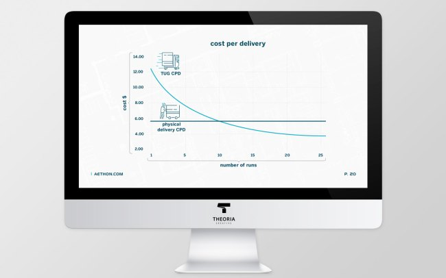technical graphs and charts design