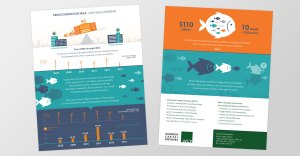 annual report infographics for merger and acquisition