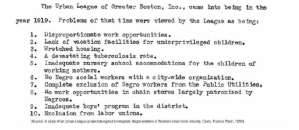 Urban League List of Problems 1919