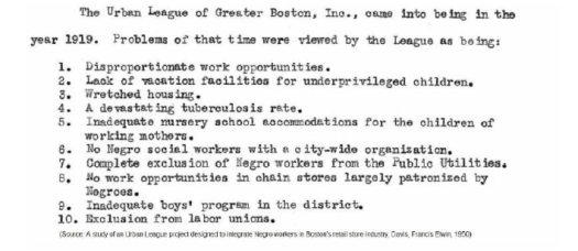 Urban League List of Problems 1919