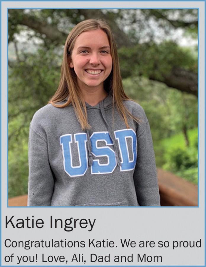 Katie Ingray June 2020