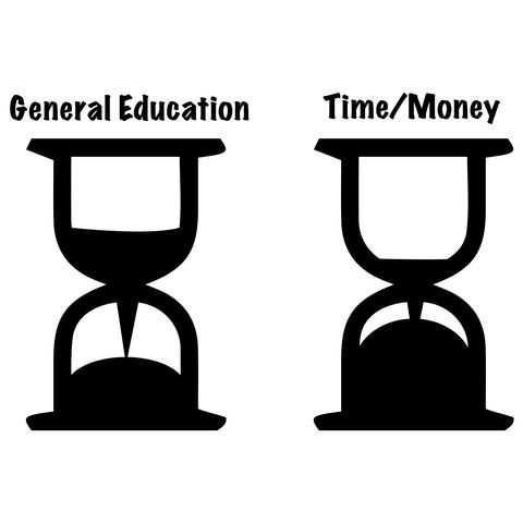 General education classes ruin learning