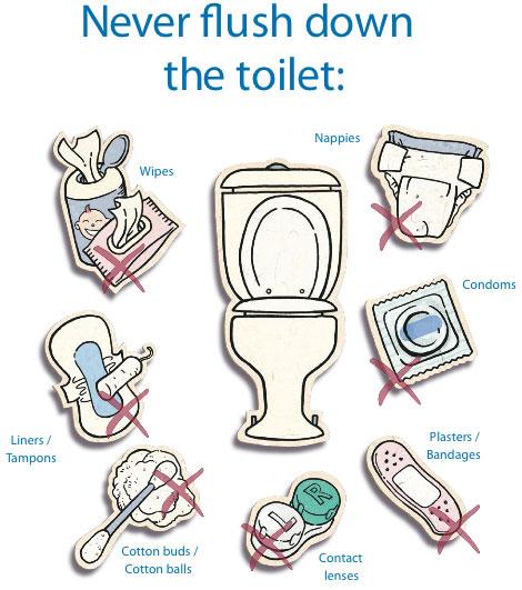 bathroom-checklist