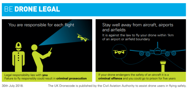 Drone Legal