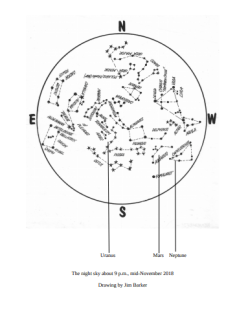 November astronomy
