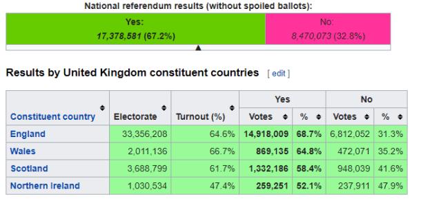 1975 EEC referendum