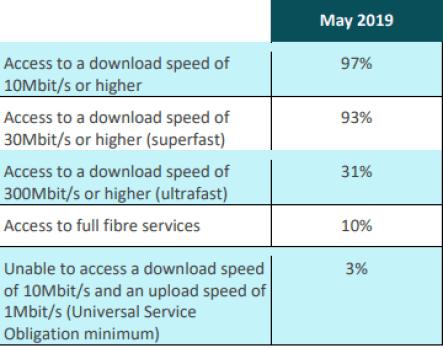 Wales Broadband