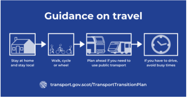 Guidance on travel Covid 19