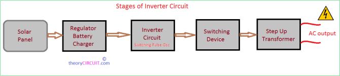 pv inverter wiring diagram  gm wiring diagrams 97 tahoe for