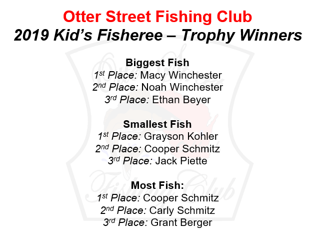 2019 Kids Trophy Winners