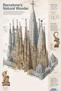 La Sagrada Familia completed