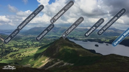 Family walk: Catbells, Lake District