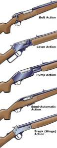 Rifle Actions