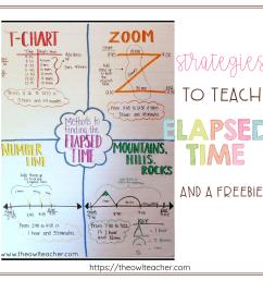 Strategies to Teach Elapsed Time - The Owl Teacher [ 1080 x 1080 Pixel ]