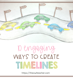 10 Engaging Ways to Create Timelines - The Owl Teacher [ 1080 x 1080 Pixel ]