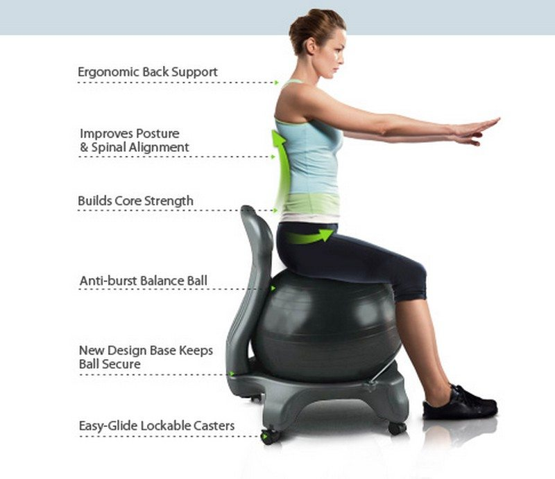 balance posture chair outdoor cushions for chairs ball the owner builder network