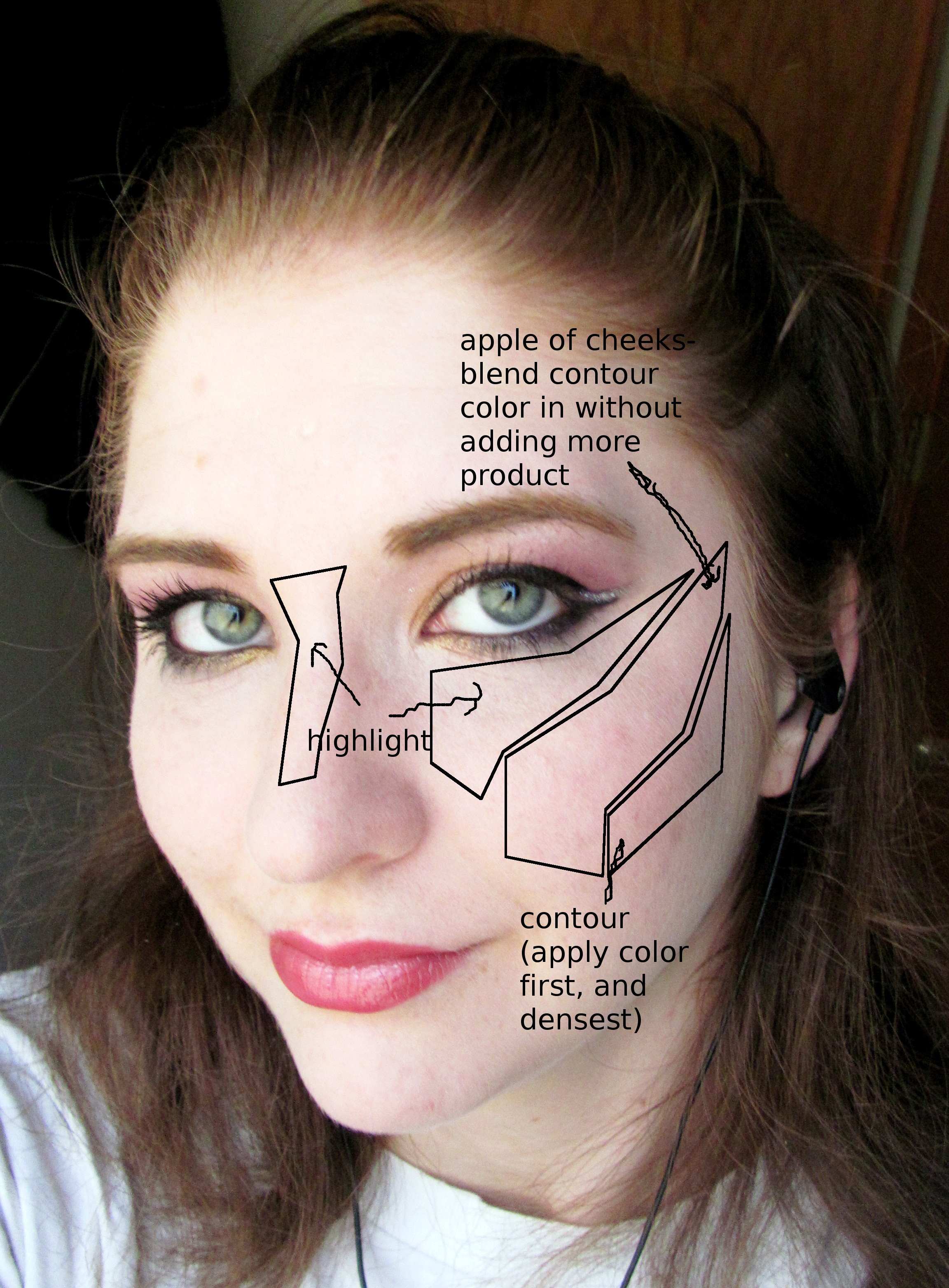 Eye Makeup Placement Moreover How To Apply Eye Makeup Diagram