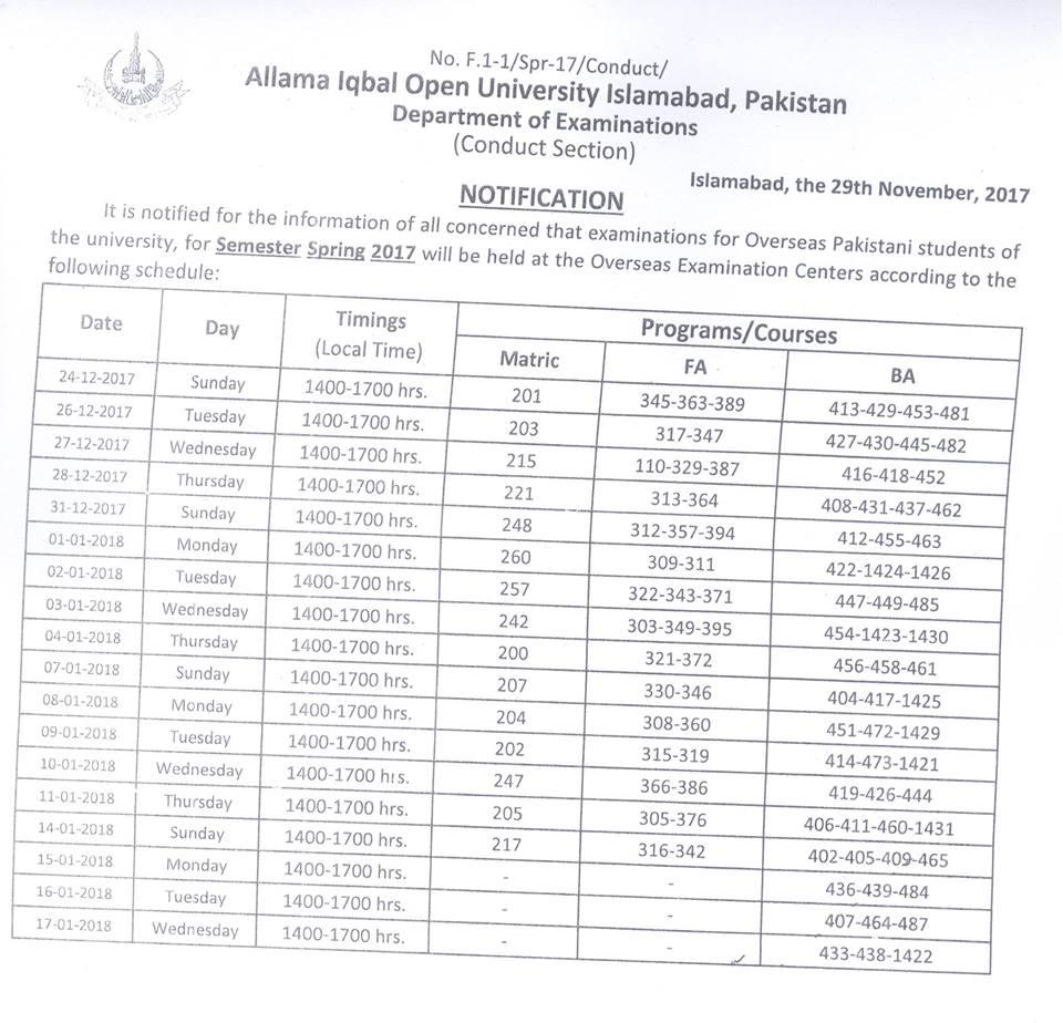 Allama Iqbal Open University has Announced Datasheet for