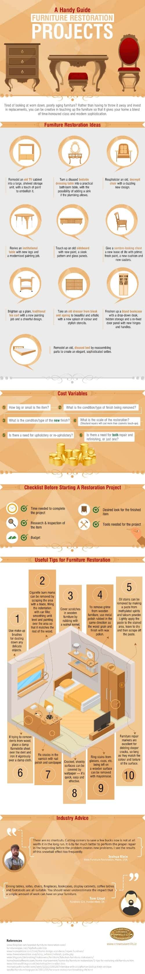 A Handy Guide to Furniture Restoration Projects – Infographic