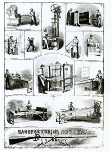 Machinery used to produce the Springfield rifle musket.  From Harpers Monthly Magazine, September 1861, digitized by Springfield Armory via Wikimedia Commons.