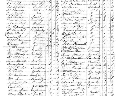 What State Property Tax Records Can Reveal About the Early American Economy