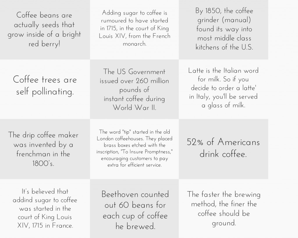 Coffee Facts Game Free Printable Thepapermama