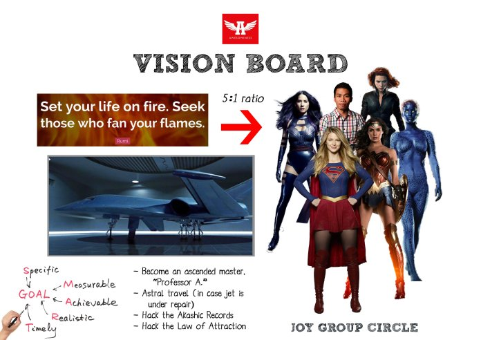 haha vision board with psylocke supergirl mystique wonder woman